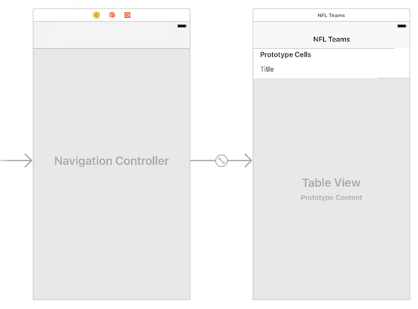 How to Use UISearchController to Add Search Your UITableViews