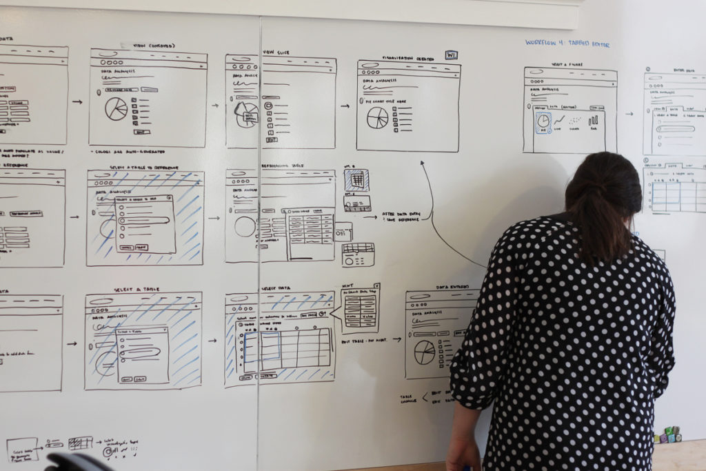 What Is A Software Designer And How Can You Become One