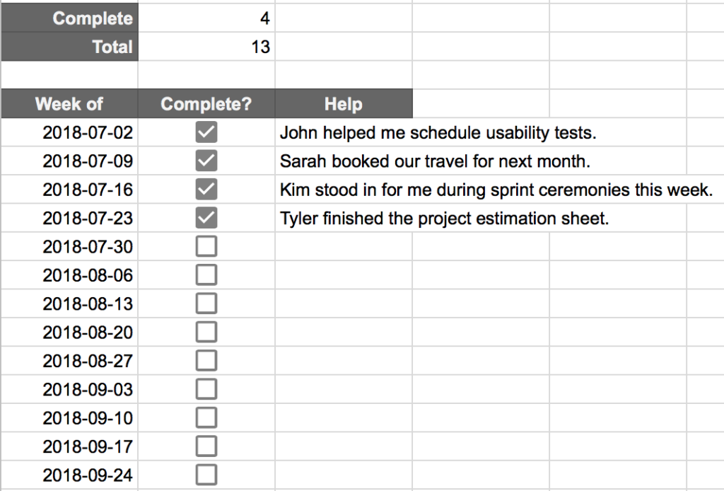 Snapshot of a goal tracker spreadsheet.