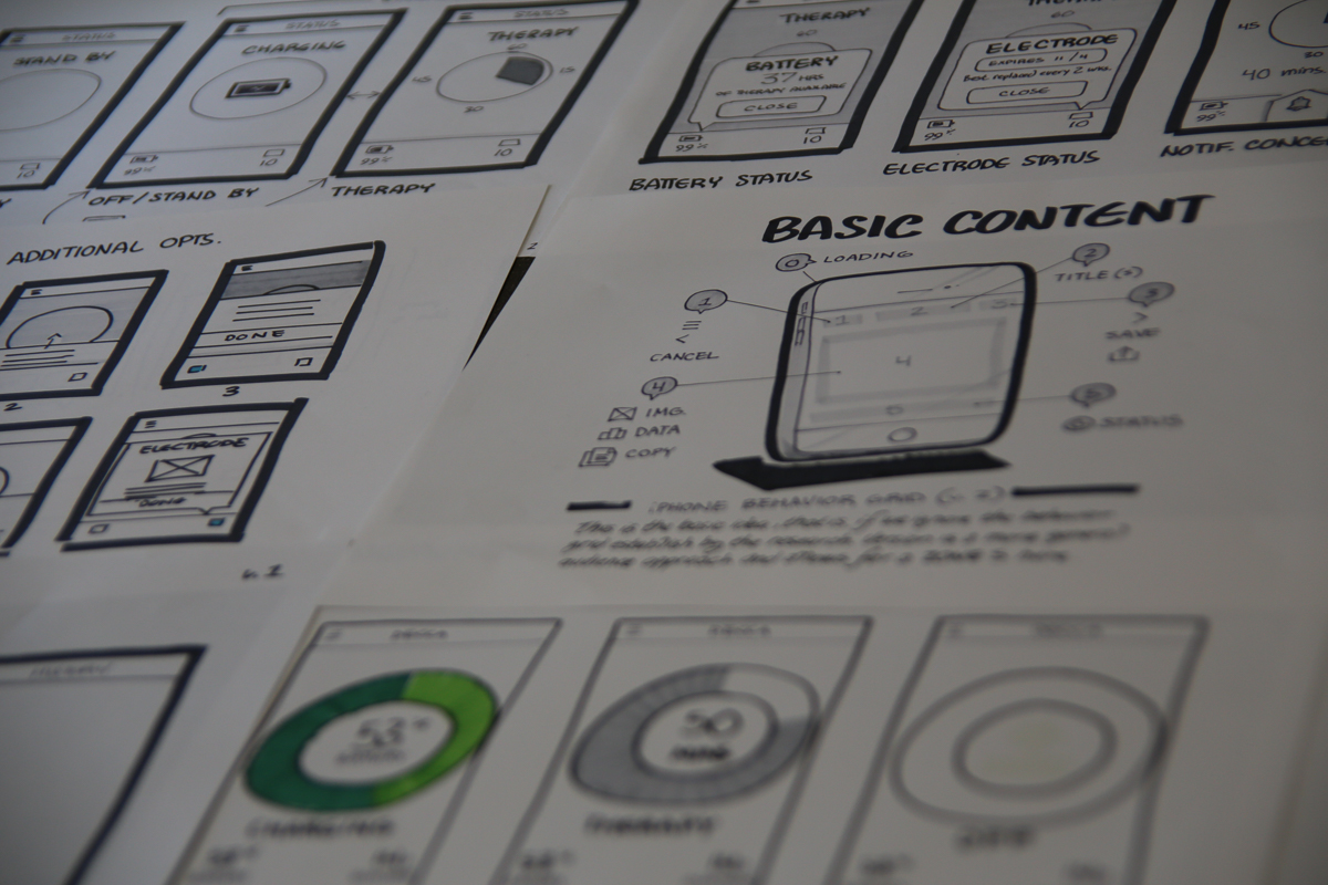 Interface wireframes for software design