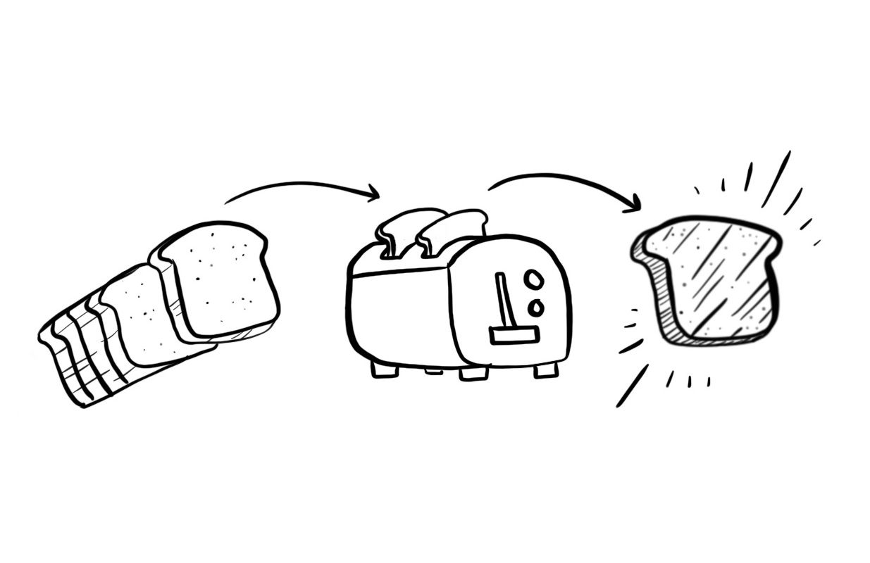How to Make Toast – a Design Thinking Exercise for Systems Thinking