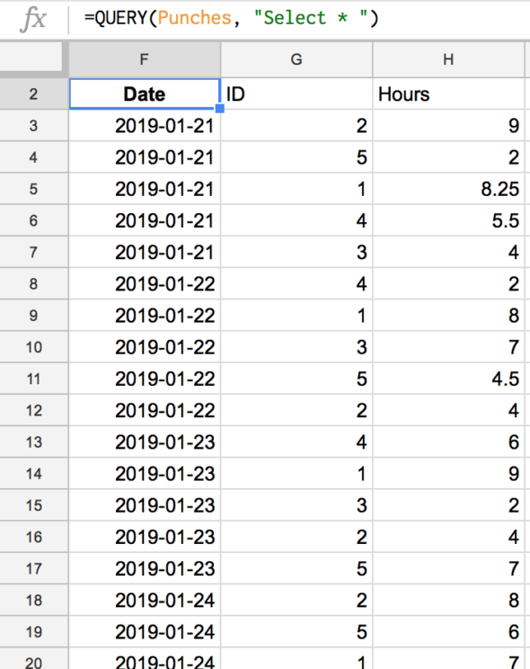 Unlocking the Power of the Query in Google Sheets