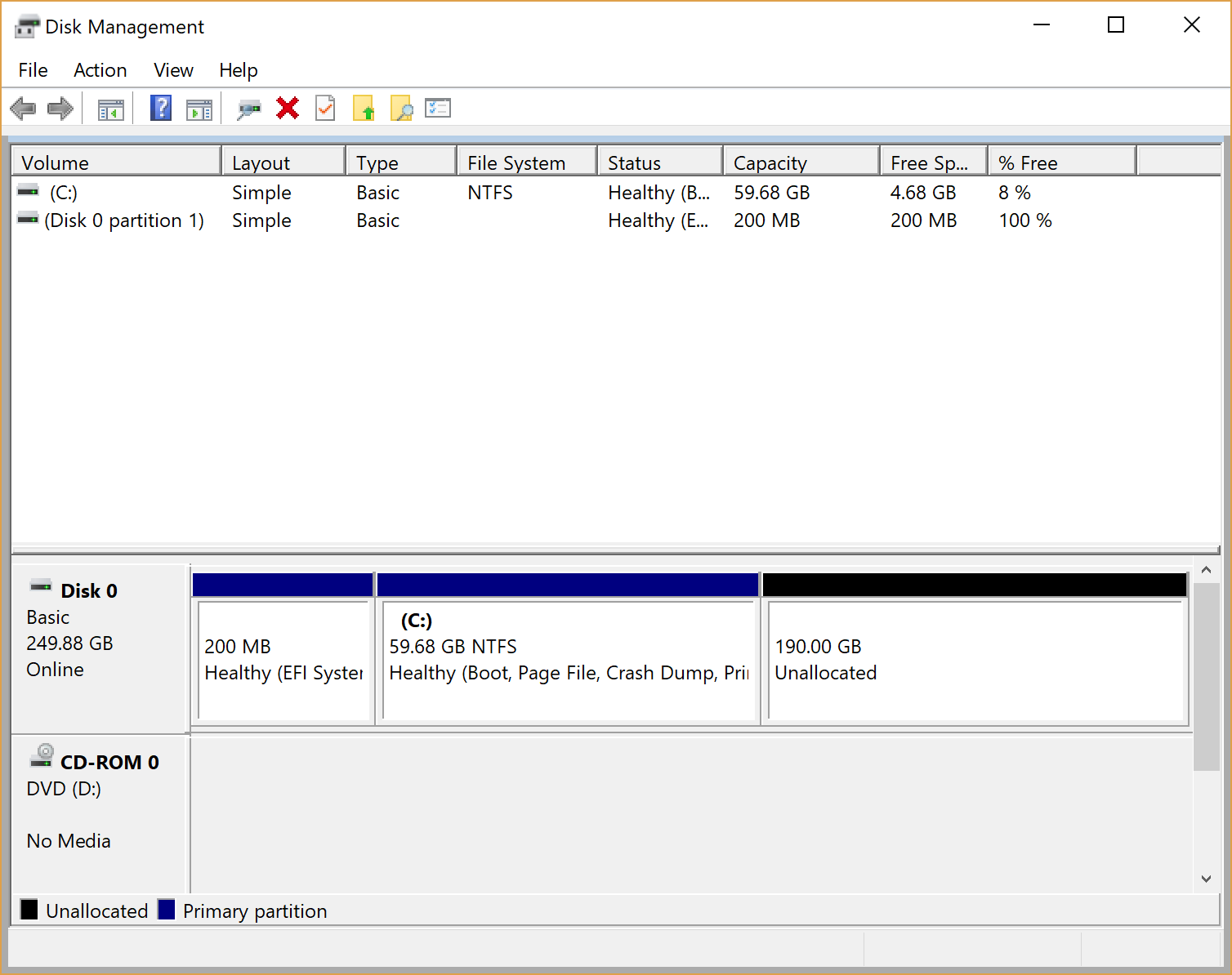 The Windows Disk Management tool. It shows Disk 0 with a 200 MB EFI volume, a 59.68 GB NTFS volume, and 190.00 GB of unallocated space.