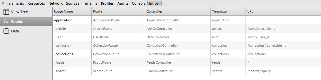 Ember Plugin Route View