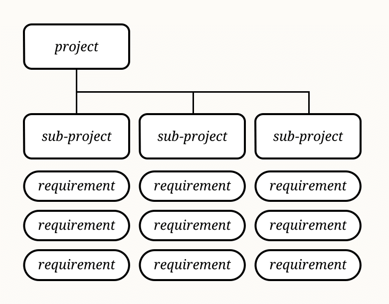 diagram2_projectdecomp