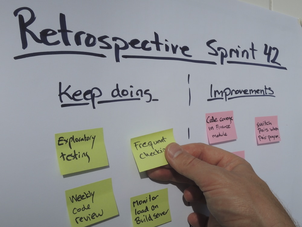 Successful Sprint Retrospectives In 3 Steps